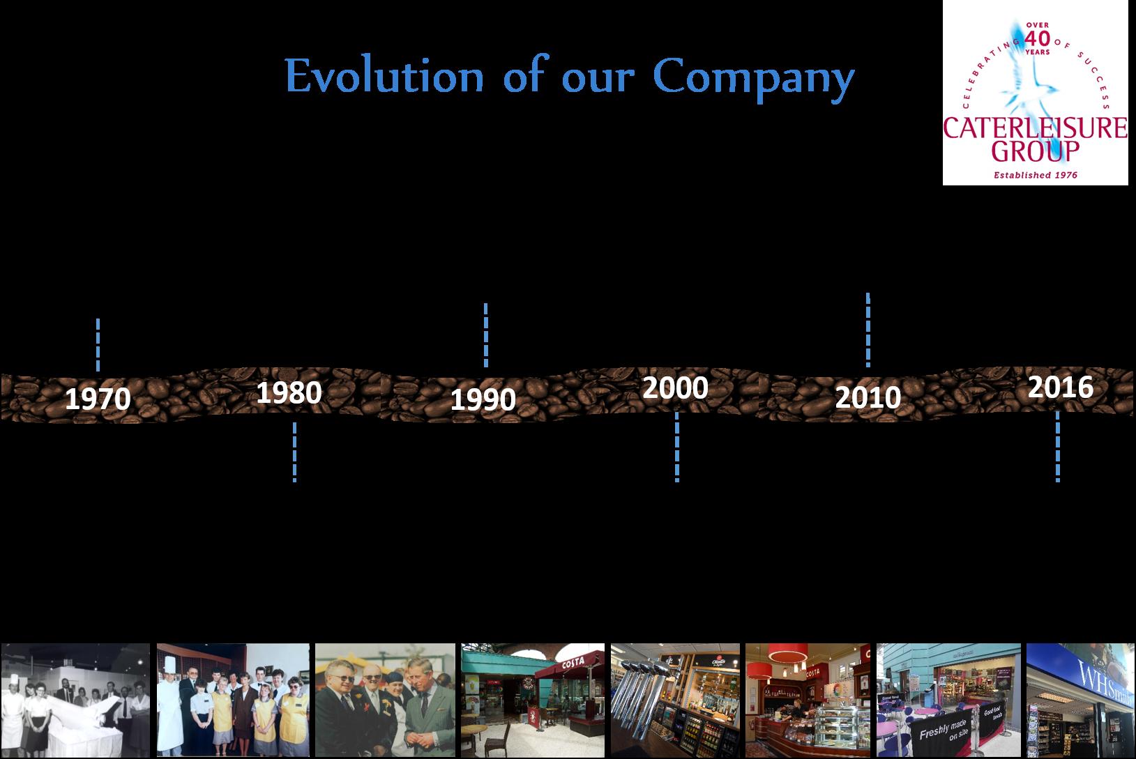 caterleisure-evolution-40th-anniversary